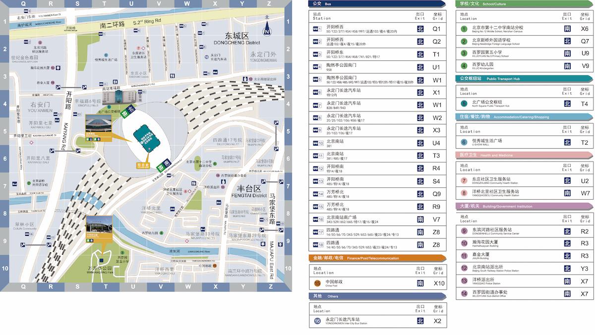北京南站索引分类