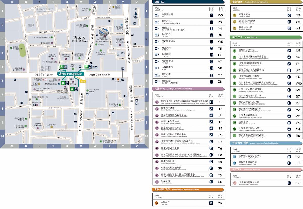 新街口索引分类