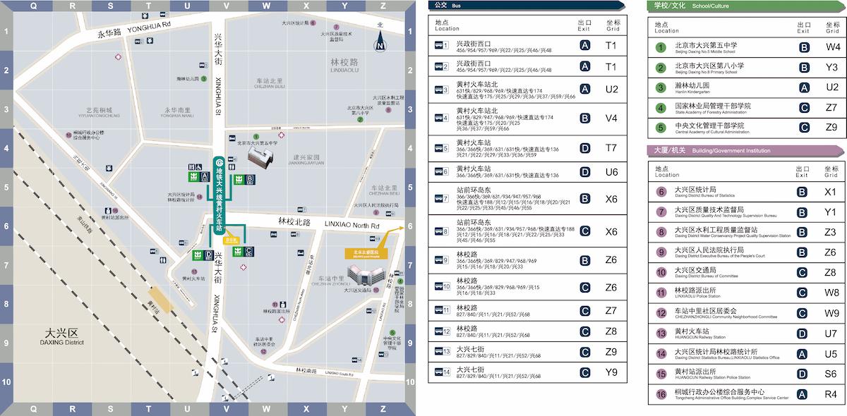 黄村火车站索引分类