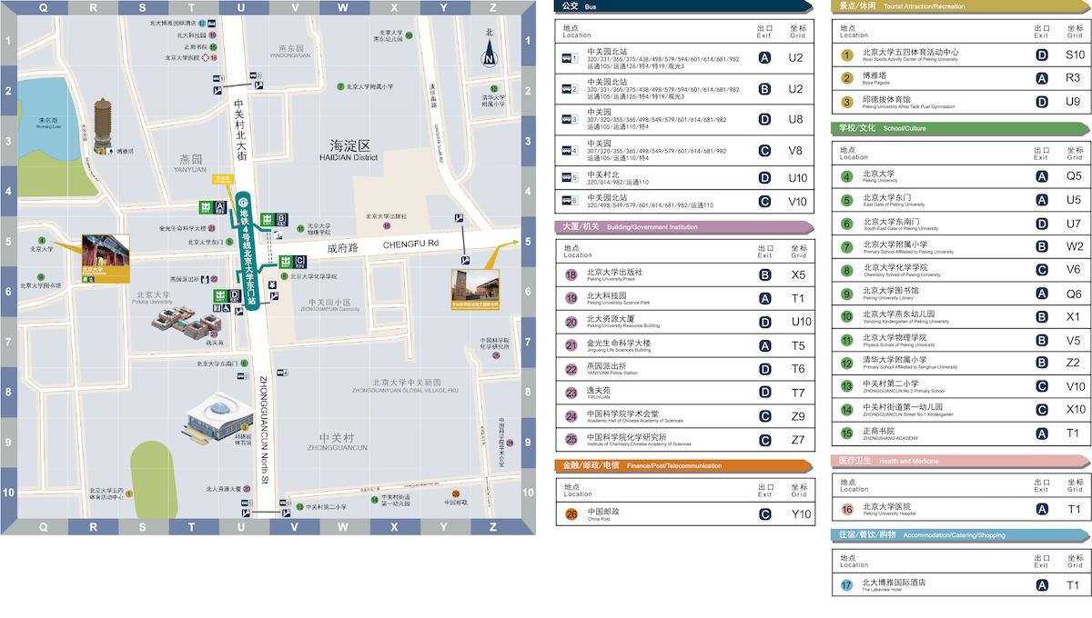 北京大学东门索引分类